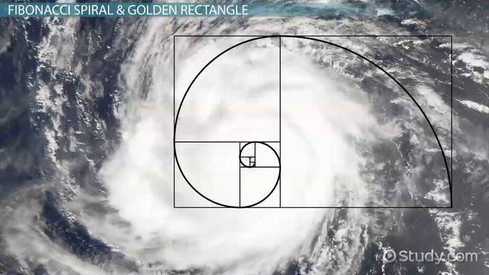 the golden rectangle  definition  formula  u0026 examples