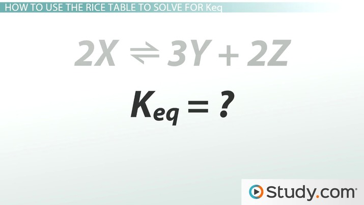 Using a RICE Table in Equilibrium Calculations - Video & Lesson