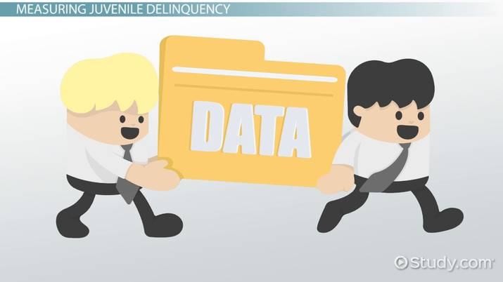 Measuring Juvenile Delinquency: Methods & Trends