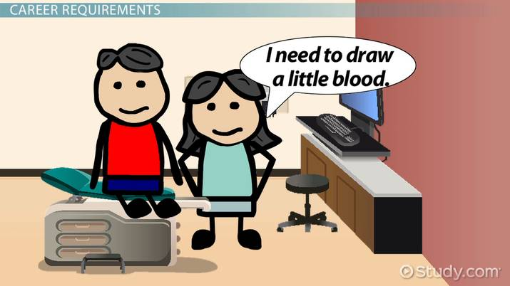 Phlebotomy how to become a phlebotomist for How to become a phlebotomist
