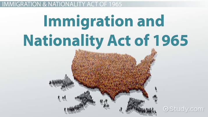Work Authorization: Laws & Regulations for Non-US Citizens