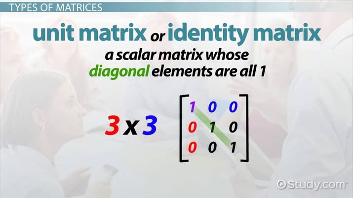 Types of Matrices: Definition & Differences - Video & Lesson