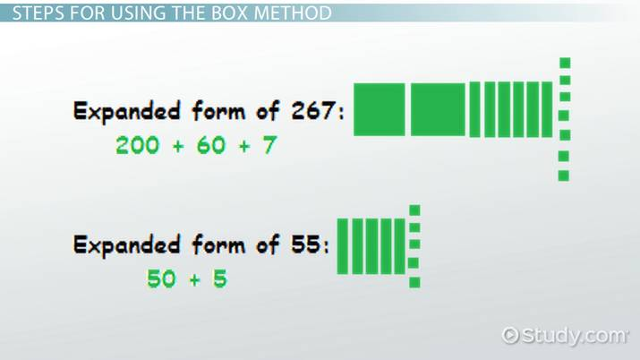 The Box Method For Multiplication Video Lesson Transcript