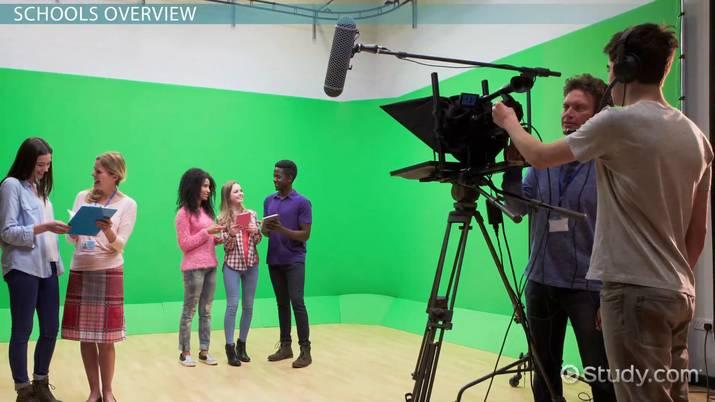 Online Degree Programs >> Top Media Production Universities: List of Schools