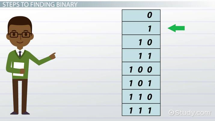What is 10 in Binary? - How-to & Steps