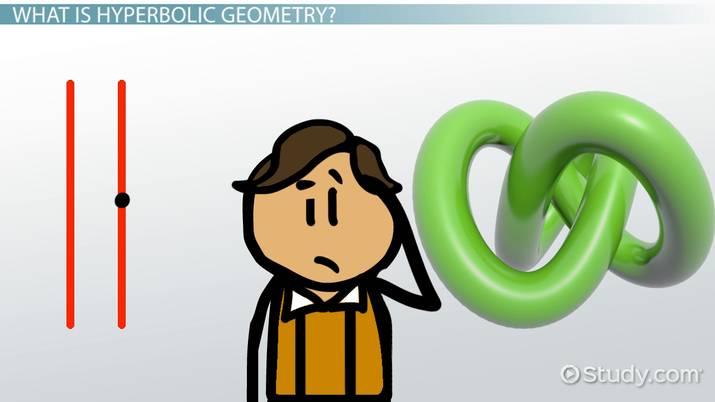 Hyperbolic Geometry: Definition & Postulates - Video & Lesson