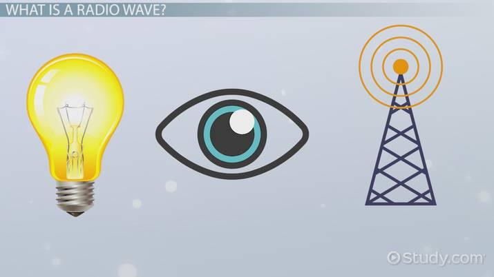 Radio Wave: Definition, Spectrum & Uses - Video & Lesson