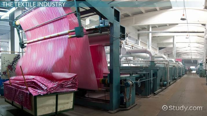 What is the Textile Industry? - Video & Lesson Transcript | Study com