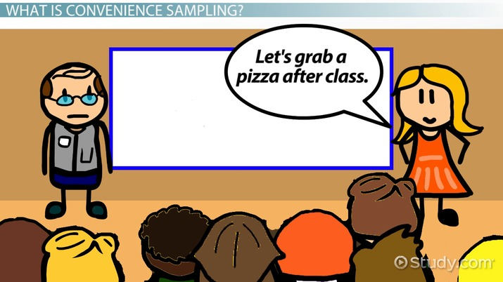 Convenience Sampling in Statistics: Definition & Limitations