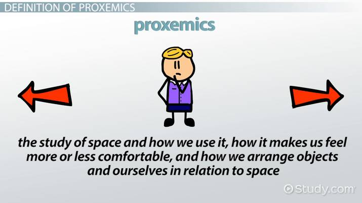 What Is Proxemics Definition Examples Video Lesson Transcript Study Com In fact, time can be considered as a communication tool according to various methods. what is proxemics definition examples video