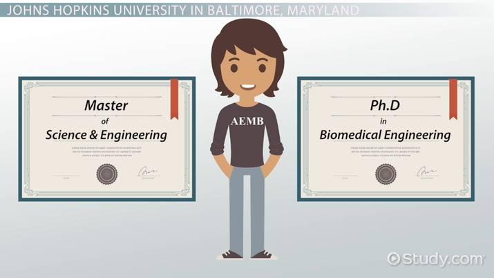 Top Biomedical Engineering Graduate Programs: List of Schools