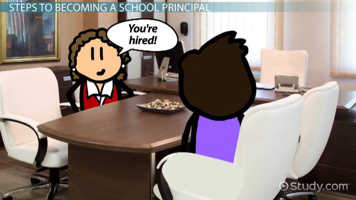 How to Become a School Principal | Step-by-Step Guide