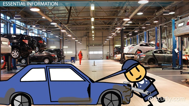 Online Auto Mechanic Certificate and Certification Programs
