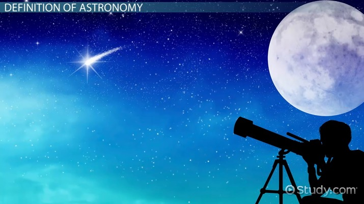 Astronomy Before the Telescope
