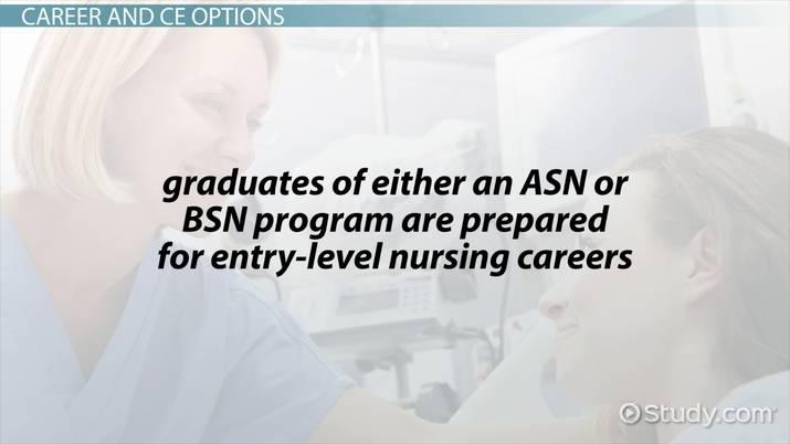 adn vs bsn decision making