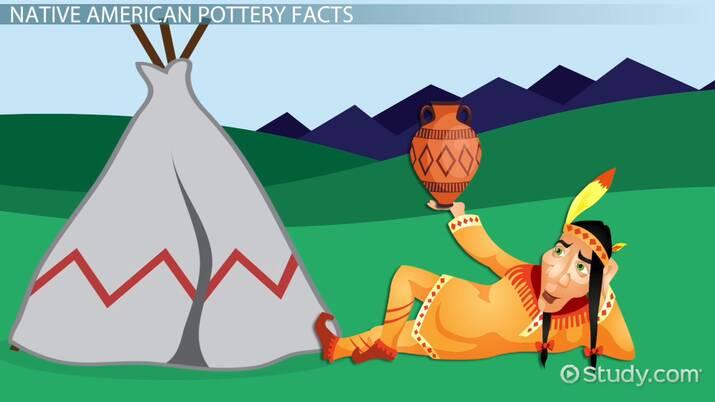 Native American Pottery: History, Facts & Symbols - Video
