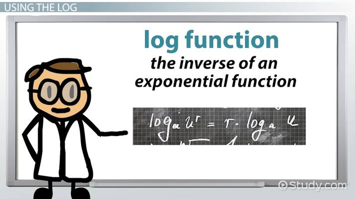 How To Solve Exponential Equations Video Lesson Transcript