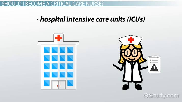 Be a Critical Care Unit Nurse: Step-by-Step Career Guide