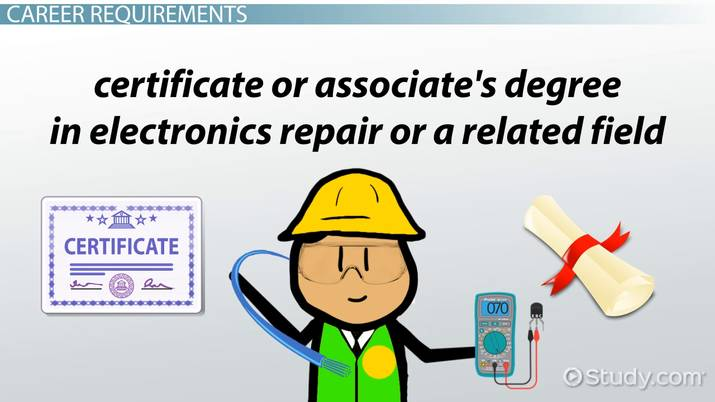 How To Become A Cable Installer Education And Career Guide