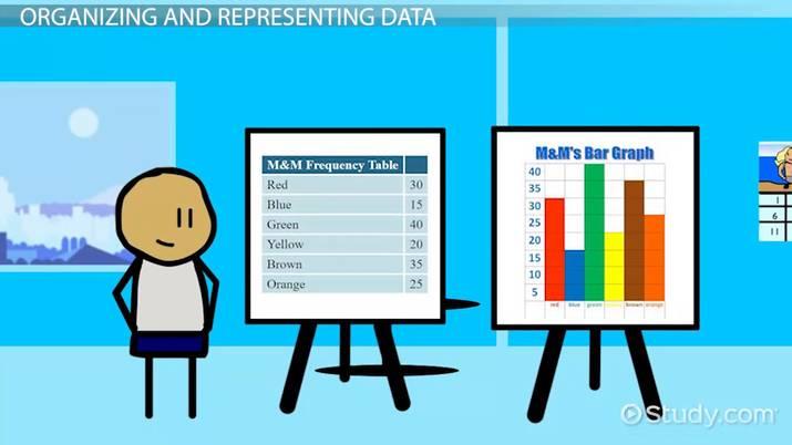 data analysis  purpose  u0026 steps