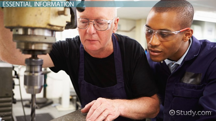 Machine Shop Courses with Training Programs