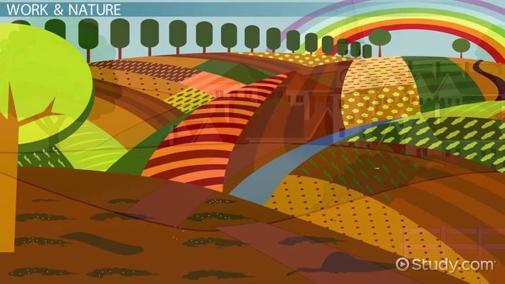 Characteristics of Rural Communities - Video & Lesson