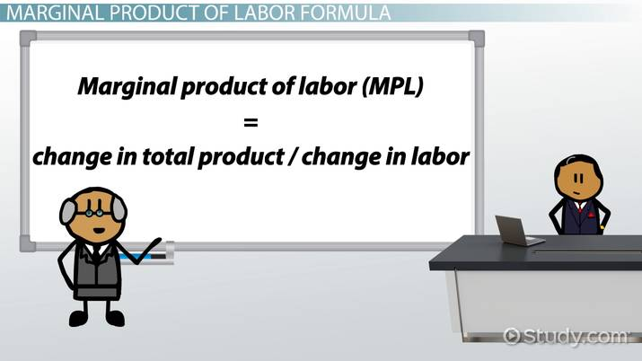 Marginal Product of Labor: Definition, Formula & Example