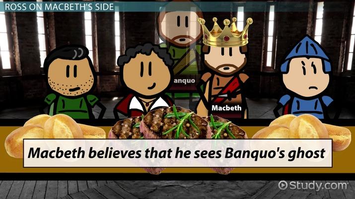 banquo analysis
