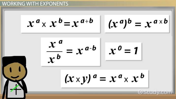 College Algebra Formulas & Examples - Video & Lesson