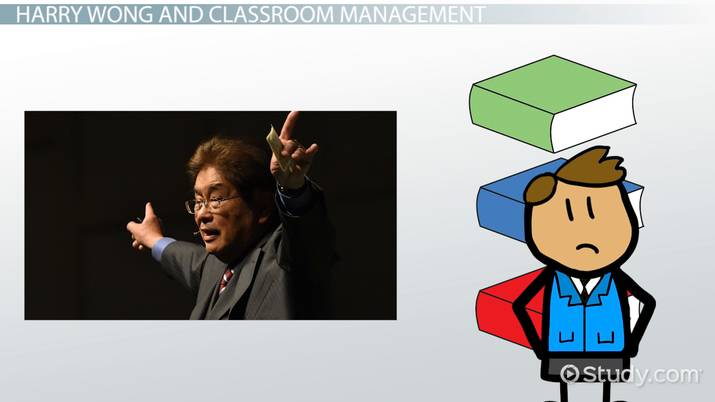 Harry Wong Classroom Management Theory Plan Video Lesson