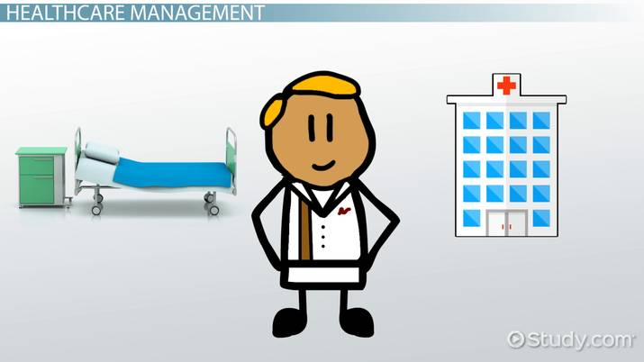 Healthcare Management & Managers: Roles & Responsibilities
