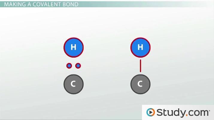 Chemical Bonds I Covalent Video Lesson Transcript