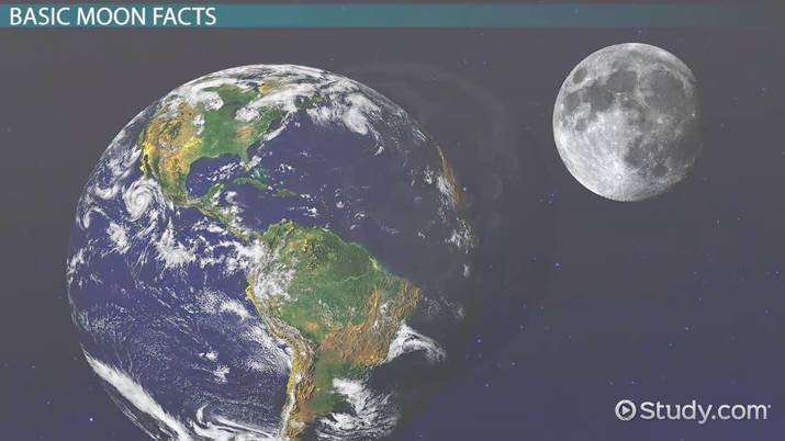 About the Moon: Phases & Facts - Video & Lesson Transcript | Study com