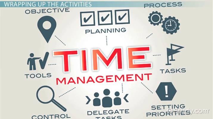 Time Management Group Activities Video Lesson Transcript Study Com
