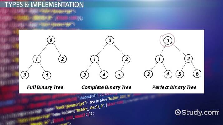 Binary Trees: Applications & Implementation