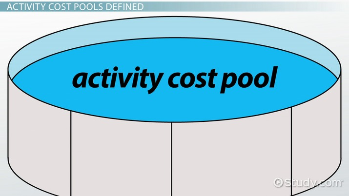 Activity Cost Pools Definition Examples Video Lesson