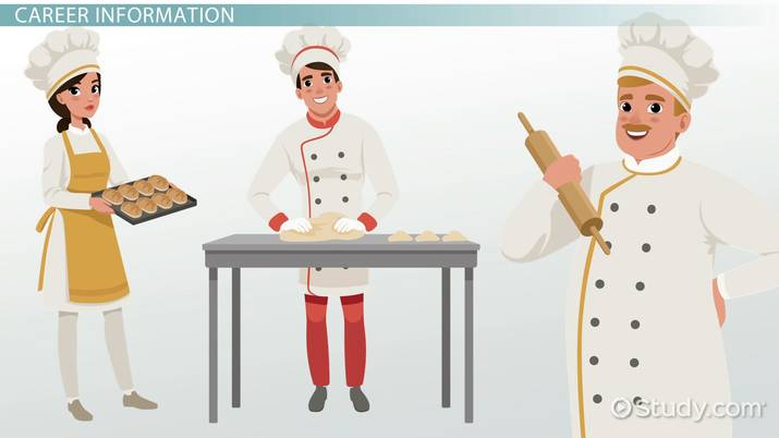 Become A Cake Designer Education And Career Roadmap