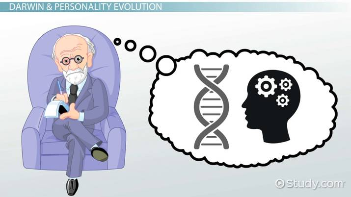 Evolutionary Personality Theory Definition Origins