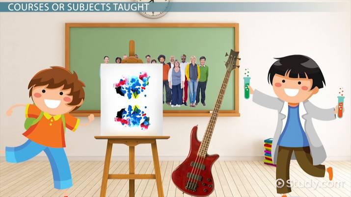 What Is K 12 Curriculum Video Lesson Transcript