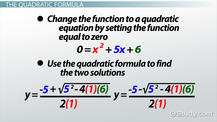 Quadratic Functions: Examples & Formula - Video & Lesson