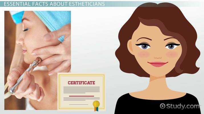 Esthetician Courses and Classes Overview