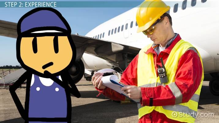Be An Airframe And Power Plant Technician Career Roadmap