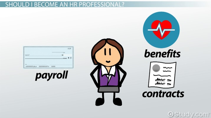 Human Resources: How Does One Become a Human Resource