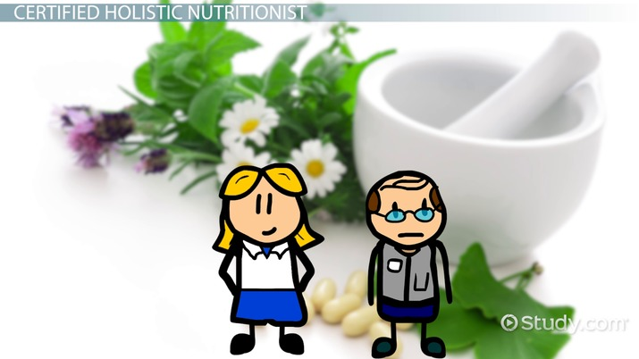 How To Become A Certified Holistic Nutritionist Career Guide