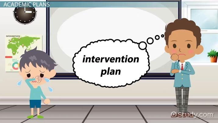 Student Intervention Plan And Strategies Video Lesson