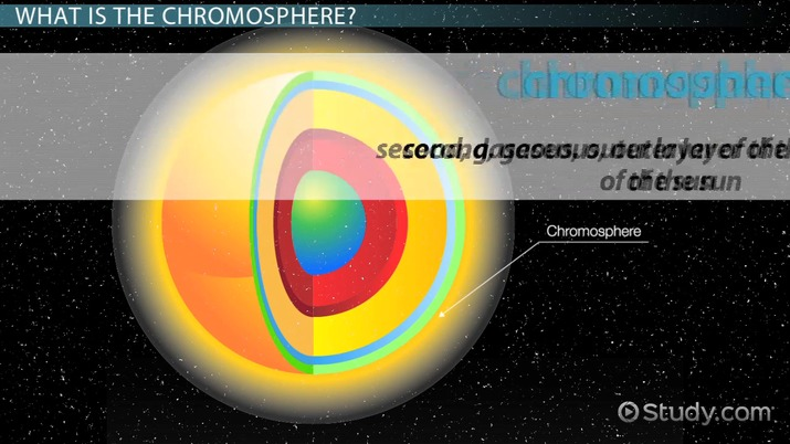 The Sun's Chromosphere: Definition, Temperature & Facts