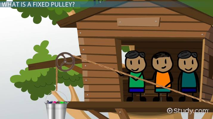 Fixed Pulley Definition: Lesson for Kids - Video & Lesson