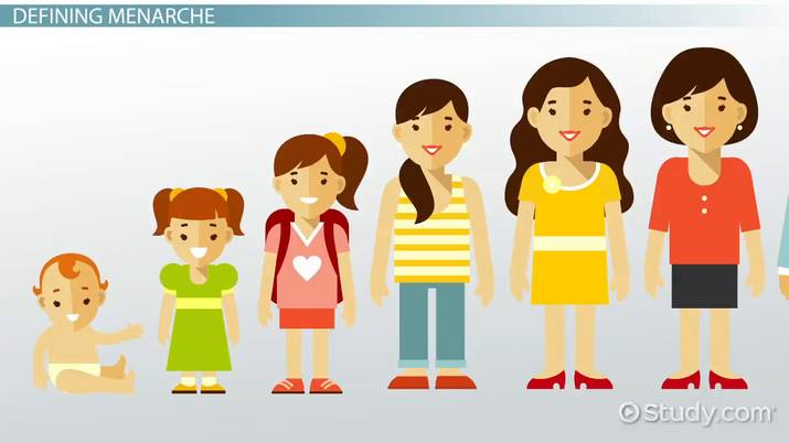 What Is Menarche? - Definition, Age & Growth