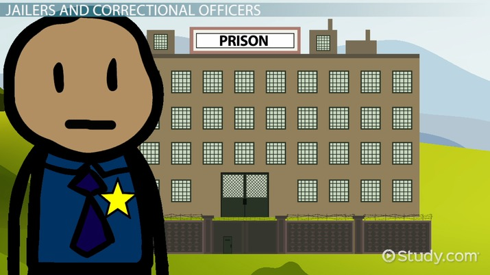 Jailer: How to Become a Jailer or Correctional Officer