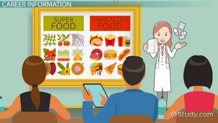 Study i dietetics to want